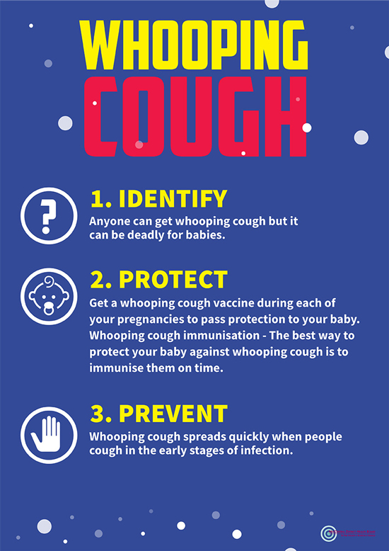 Whooping Cough poster